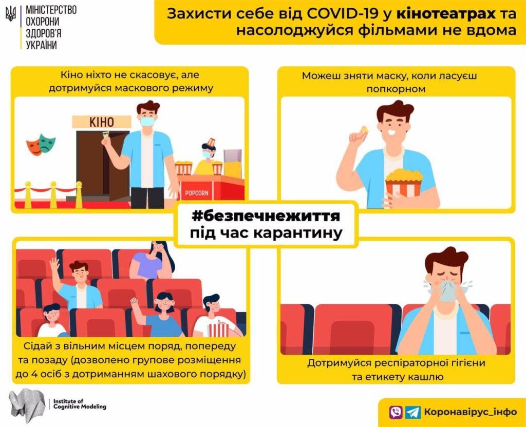 Захисти себе від covid-19, доннму